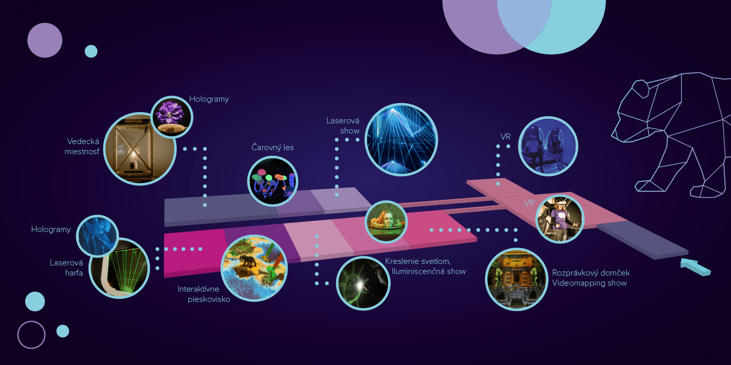 Mapa interaktívnej galérie Kvantarium